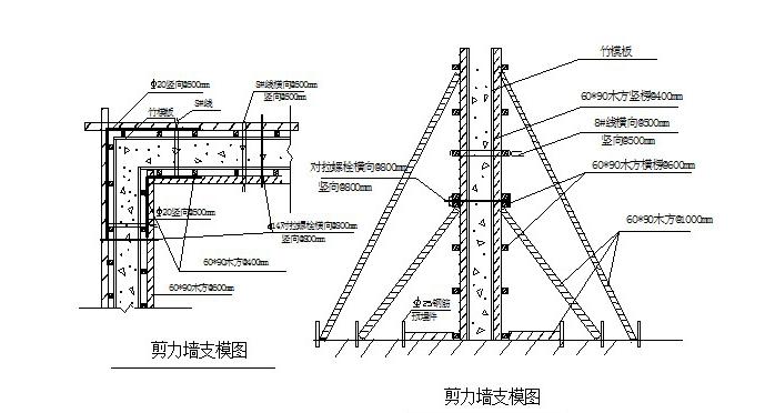 住宅高层地下车库工程施工组织设计