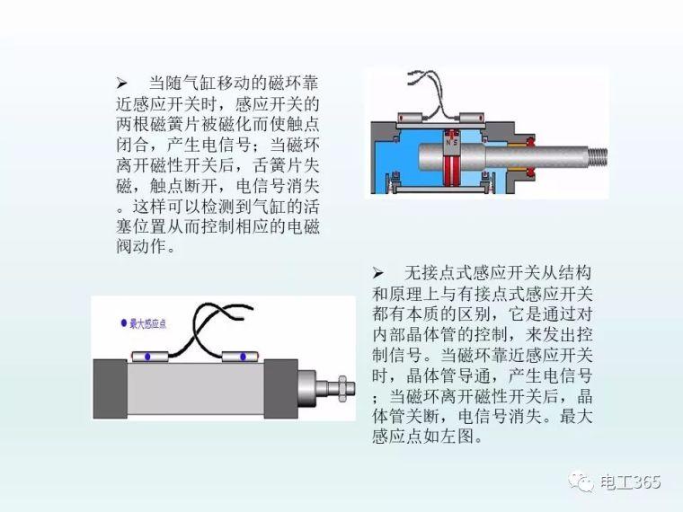 全彩图详解低压电器元件及选用_13