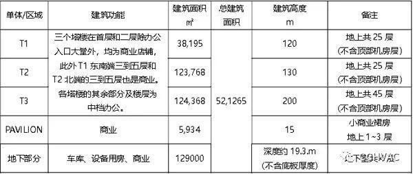 案例赏析|望京SOHO空调设计_2