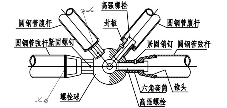 原料煤仓(双层球壳网架结构,跨度100m,高度50m,pdf)