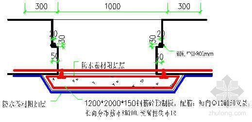 外墙后浇带防水附加层作法图