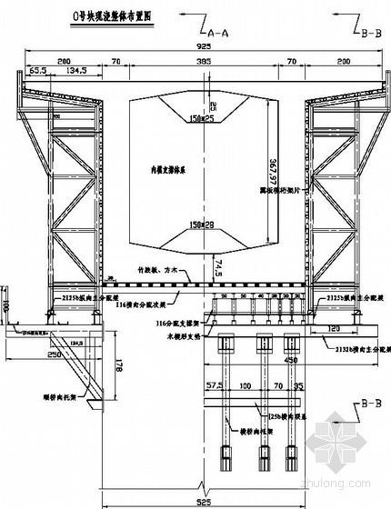 酉陽鐘渤快速通道工程某大橋連續剛構0號塊施工方案