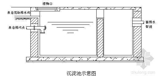 北京某高层综合楼现场建设与平面布置方案