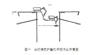 [山东]老年活动中心深基坑施工组织设计