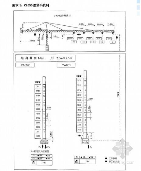 [深圳]超高层办公楼大型塔吊定位及基础施工方案