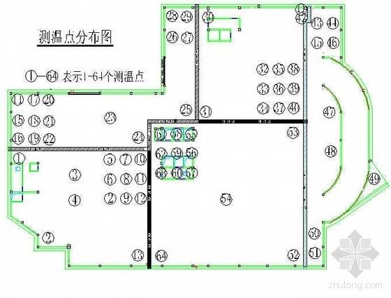 长春某医院病房楼筏板基础冬季施工方案(附图)