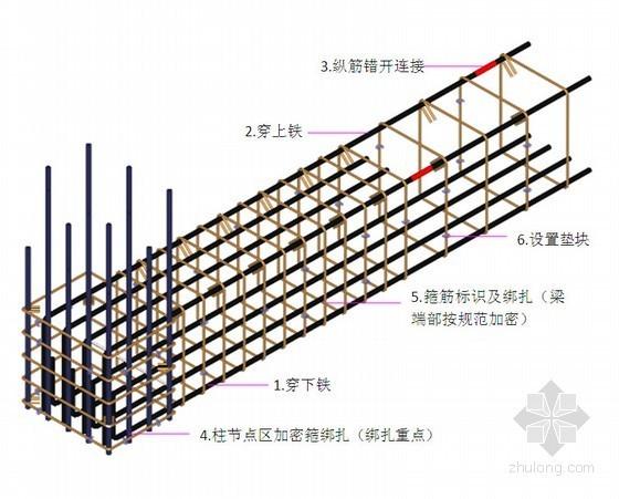 框架结构安置住宅小区工程施工组织设计(220页)