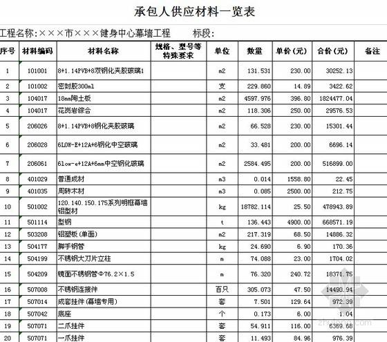 [江苏]2012年某健身中心幕墙工程招标控制价预算书