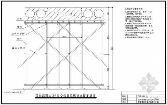[江苏]超市地下室顶板模板支撑安全施工方案
