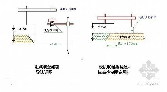 [河南]高速公路工程施工组织设计(投标 路基 桥涵)
