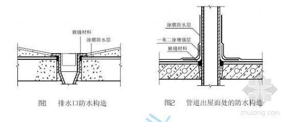 聚氨酯防水涂料介绍及施工工艺