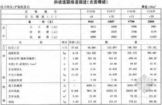 冶金矿山工程概预算定额(全套11篇1451页)