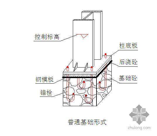 山西某厂房工程钢结构安装方案(框架 门式刚架)