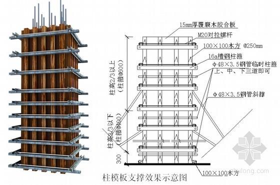 [北京]框架结构综合服务中心工程投标施工组织设计(近840页 图文并茂)