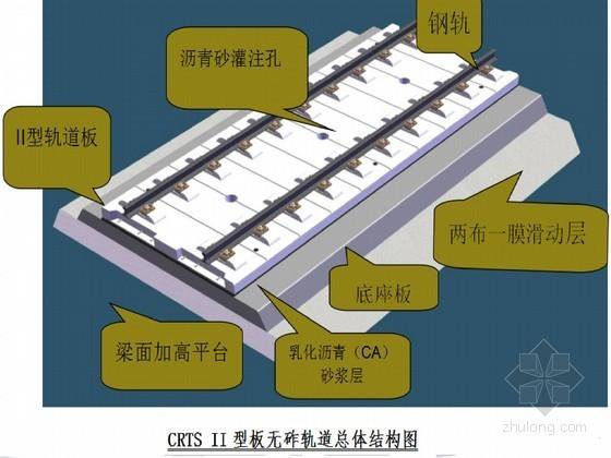 II型板式无砟轨道板图资料下载-CRTS II型板无砟轨道施工技术培训71页