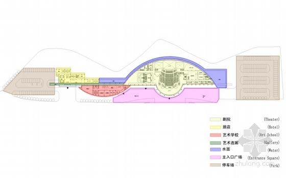艺术中心分析图