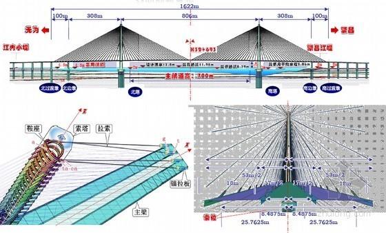 [安徽]主跨806m四索面全漂浮体系斜拉桥长江大桥三维BIM设计应用汇报59页