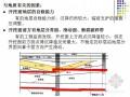 地铁工程勘察设计质量安全风险管理与技术