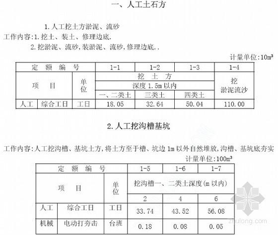 95版全国统一建筑工程基础定额(土建上册)