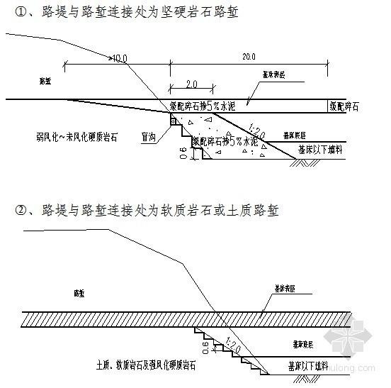 铁路路基施工作业指导书(预压土 垫层 封层)