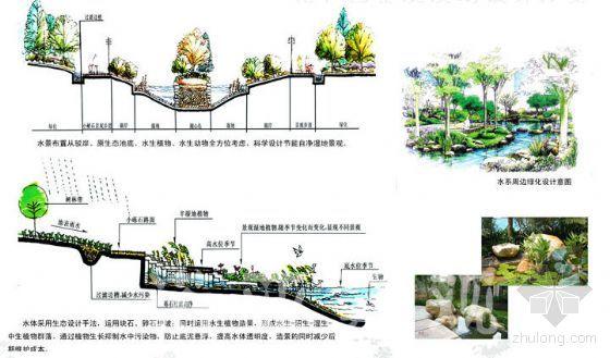 小区景观规划设计方案-居住区景观-筑龙园林景观论坛图片