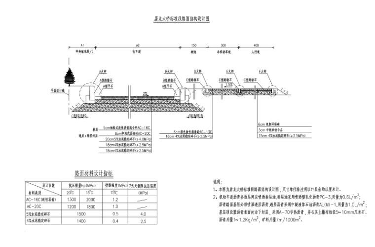 双向六车道大桥及接线道路施工图(PDF,157页)_5