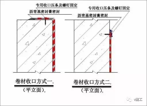 做好建筑防水,先弄懂这30张图_4