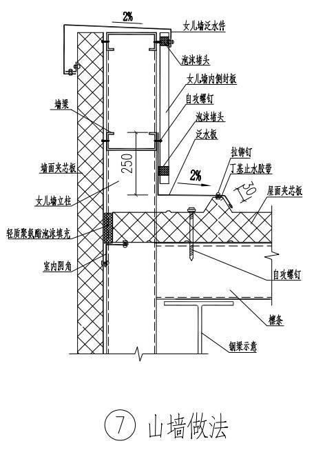 钢结构门、窗安装节点详图_7