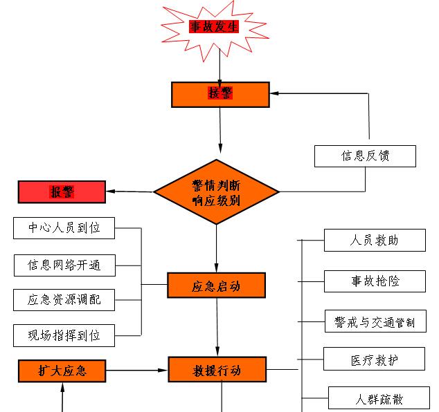 [黑龙江]公路改扩建工程监理实施细则(187页)_6