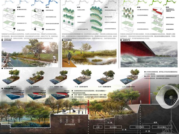 2019建筑竞赛资料下载-园冶杯竞赛图纸合集5G(2011-18年)景观排版参考