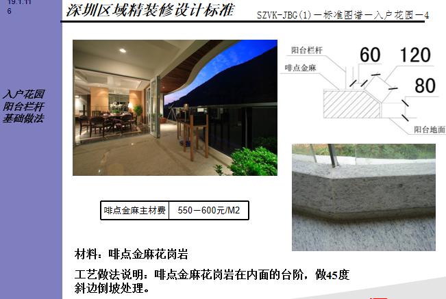 知名企业深圳区域高端产品精装修单价标准_2