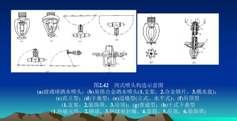 建筑设备工程课程课件(包括给排水、暖通、建筑电气)(999页)_18