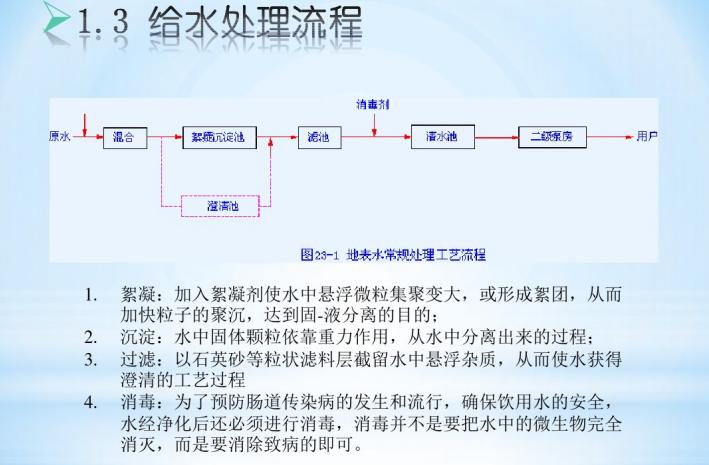 给排水系统基础知识(152页)_5