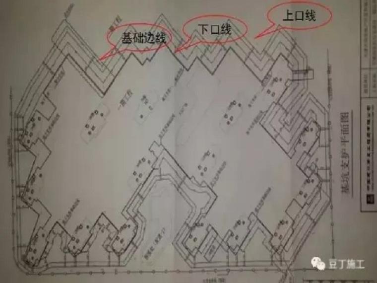 地基、基础精细化施工要点
