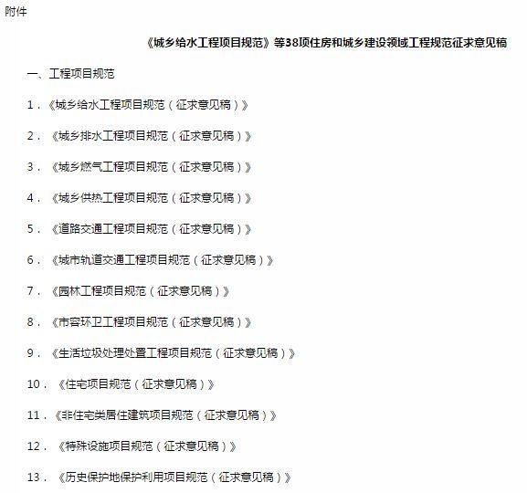 """住建部发布:38本""""全文强制性""""建设规范!最新《建筑防火通用规_2"""