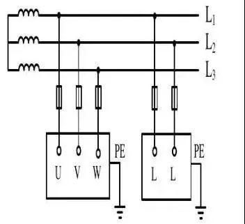 低压配电接地IT、TT、TN系统你分清楚了吗?