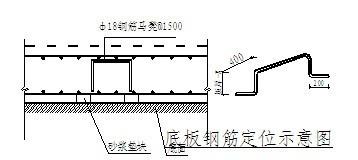 [重庆]河道整治施工组织设计