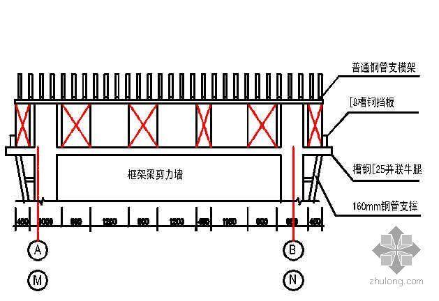 贝雷架在高空大跨度房屋建筑中的运用(实例)