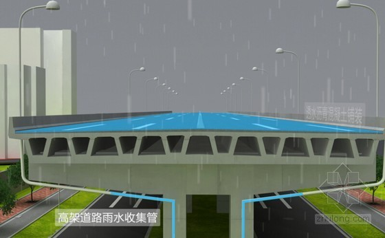 海绵城市三维动画演示