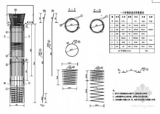 104m预应力钢筋混凝土组合体系斜拉桥墩基桩钢筋构造节点详图设计