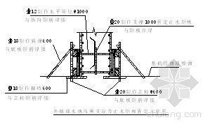 青岛某超高层基础底板施工方案