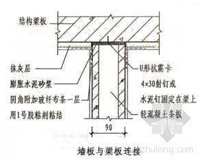 陶粒混凝土轻质隔墙板安装裂缝控制(QC)