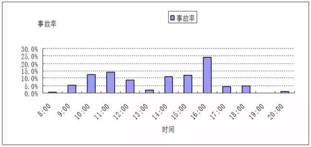 深圳突发暴雨,已造成11人死亡!_5