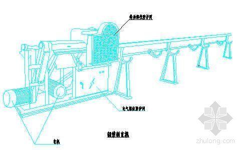 钢筋调直机安全防护示意图