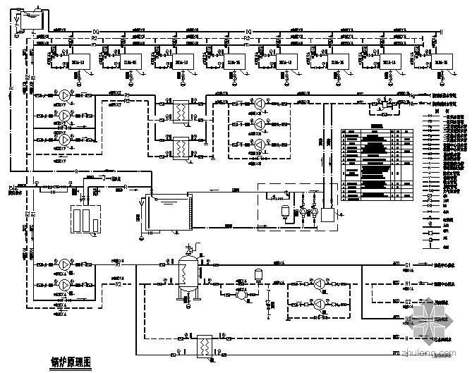 燃气锅炉系统图