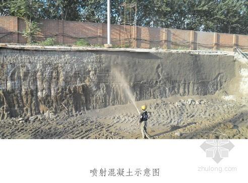 天津市某高层住宅小区施工组织设计