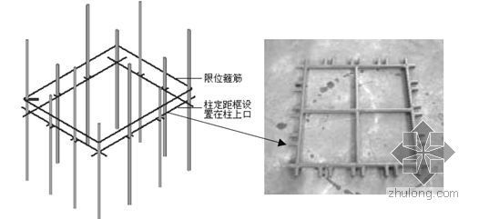 某框架结构科研楼钢筋施工方案(争创长城杯)