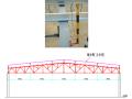 钢结构吊装专项施工方案