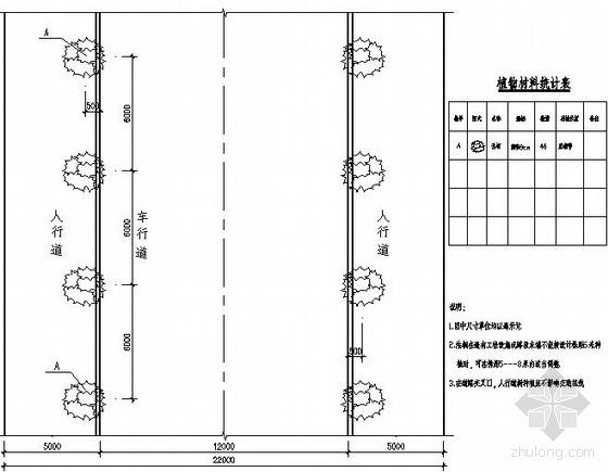 市政某小区道路设计图