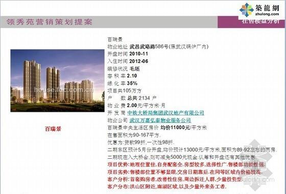 [武汉]商品房营销策划方案(92页)-在售楼盘分析